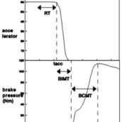 EXPERIMENT 5: The effects of deceleration on braking reactions as a function of preferred time-headway